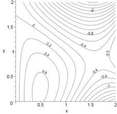 Math 2A – Vector Calculus – Final Exam