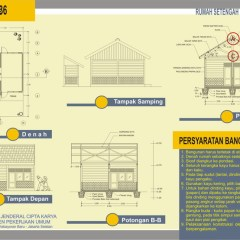 Joglo Dari Baja Ringan Konsep Rumah Tahan Gempa | Geosains Nusantara
