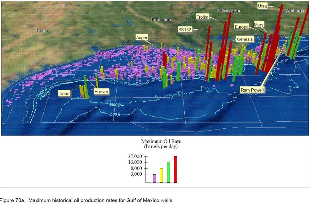 medium resolution of maximum historical oil production rates for gulf of mexico wells click