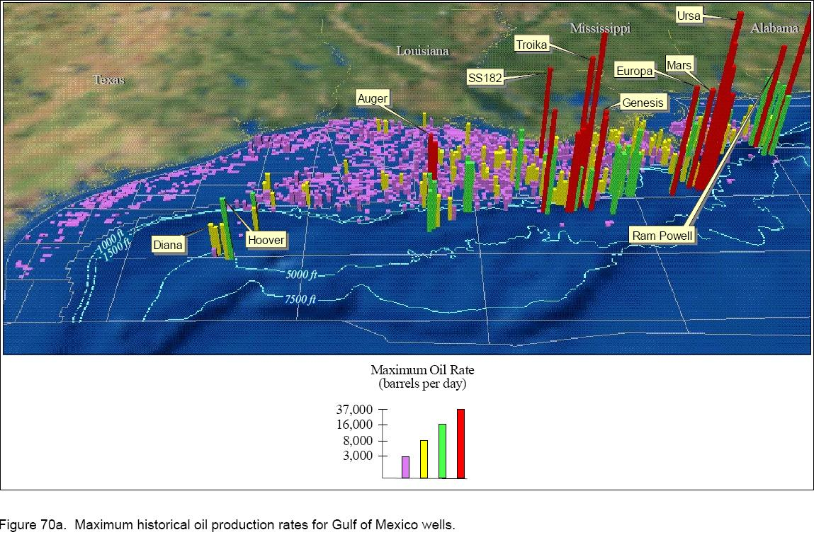 hight resolution of maximum historical oil production rates for gulf of mexico wells click