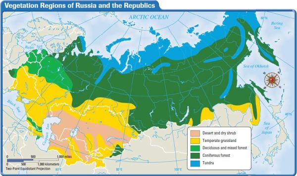 Russia and the Republics Climate and Vegetation