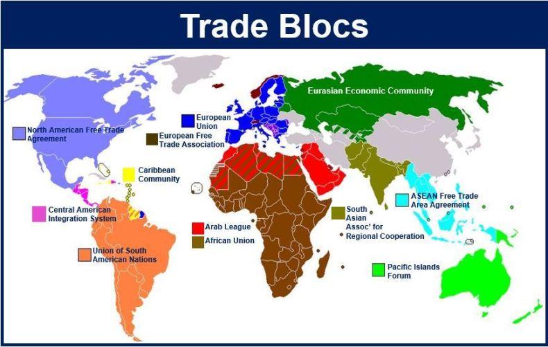 trade blocs