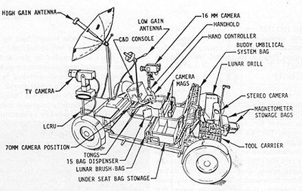 Remote Sensing Tutorial Page 19-6