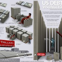 US Debt Ceiling Visualized in $100 Bills