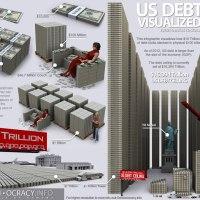 US Debt Ceiling Visualized in $100 Bills