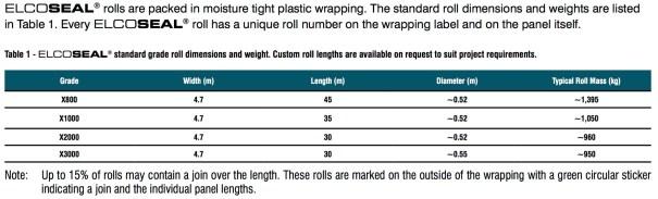 GCL rolls sizes