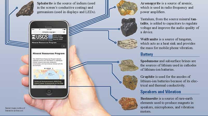 Los minerales que hacen tu smartphone