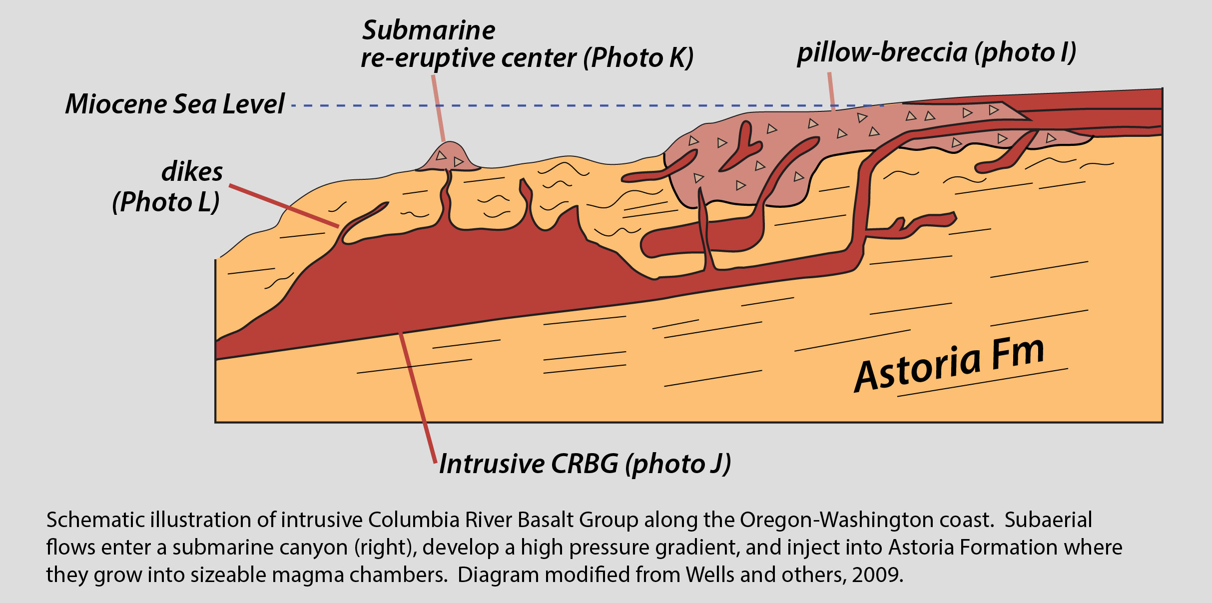 volcanic fracture diagram triumph tr6 alternator wiring geologictimepics geology and geologic time through