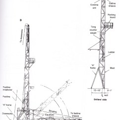 Mast Rigging Diagram Double Switch Light Wiring Theory