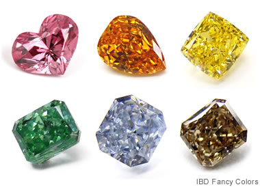 colored diamonds when imperfections