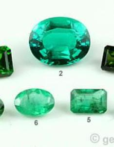 Green gemstones including emerald and synthetic also emeralds the world   most popular gem rh geology