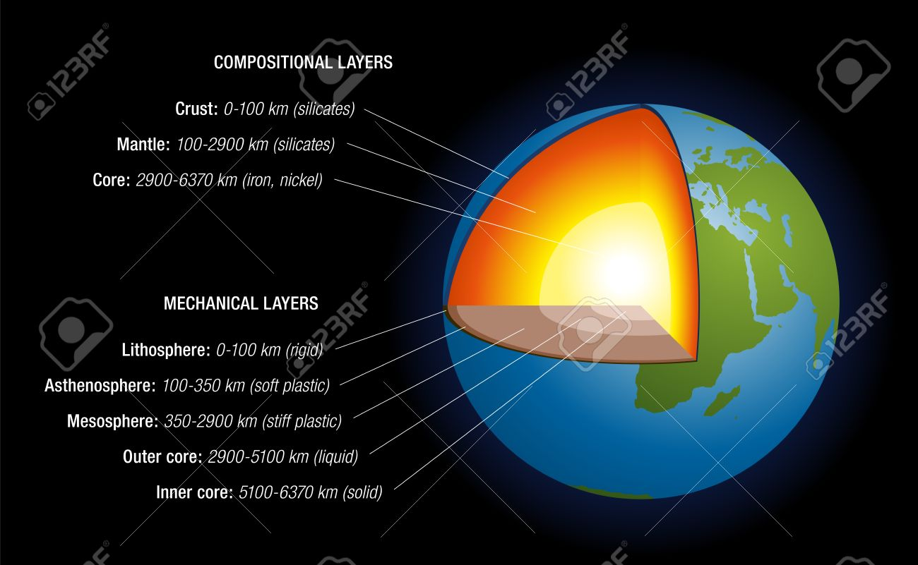 hight resolution of structure of earth