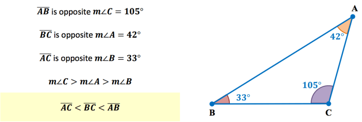 Converse of Angle Side Theorem - Sample Problem 2 - Guided Notes - Worksheet - Quiz