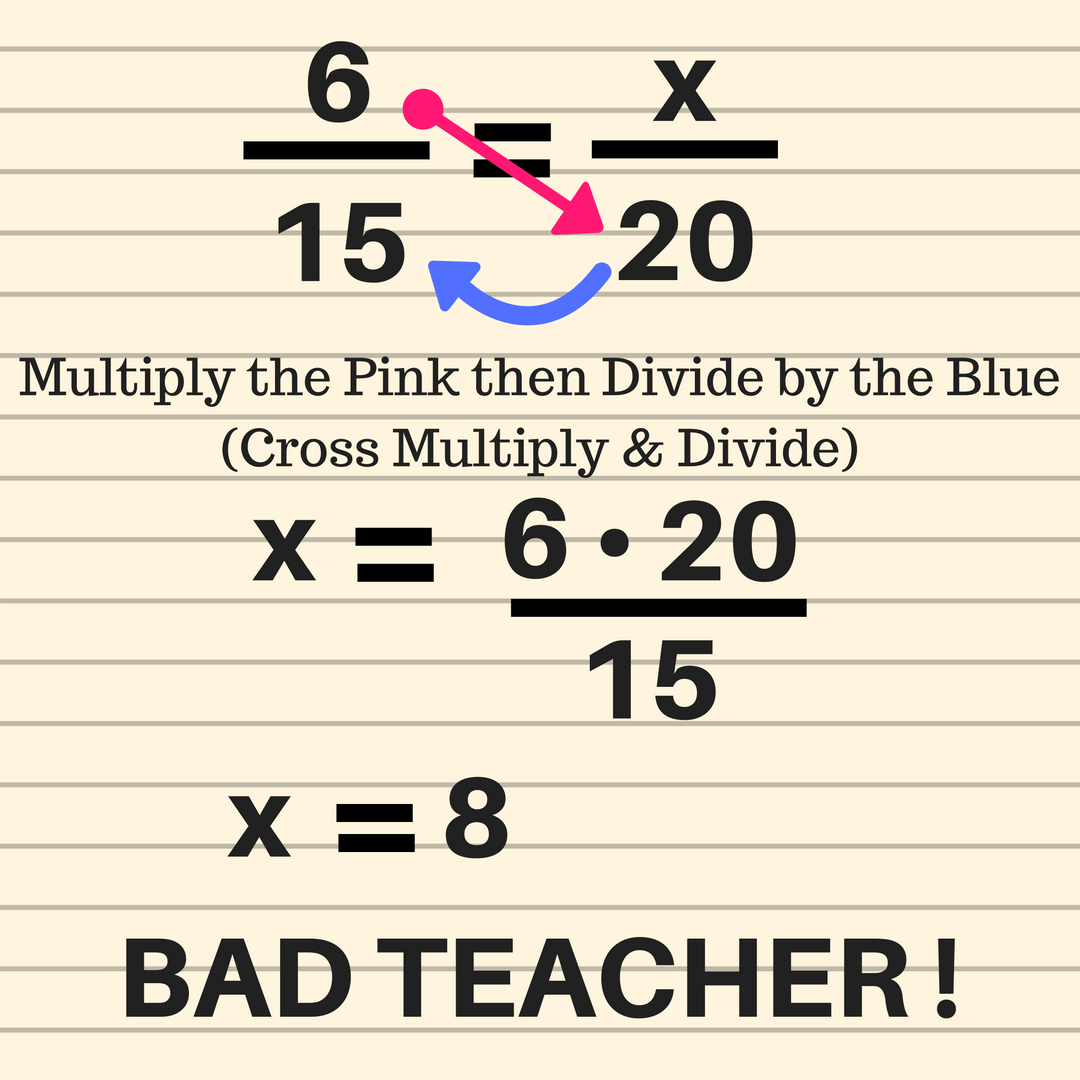 Ratios and Proportions - Bad Teacher! - GeometryCoach.com [ 1080 x 1080 Pixel ]
