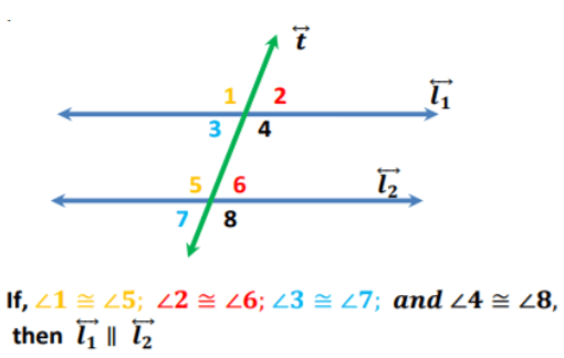two parallel lines and a transversal