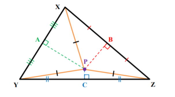 PX = line PY = PZ