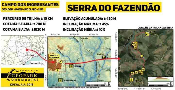 Percurso do tradicional campo de recepção dos ingressantes do curso de Geologia da UNESP Rio Claro