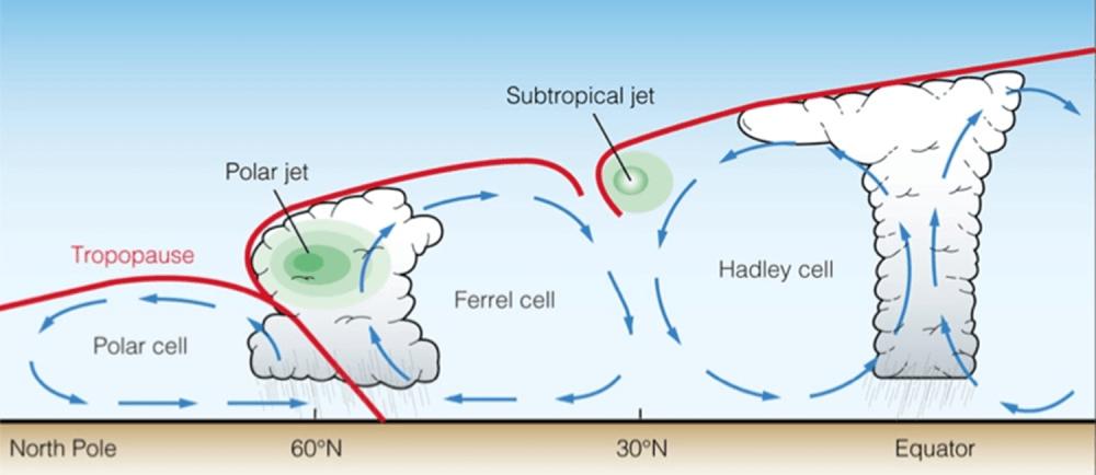 medium resolution of pressure systems