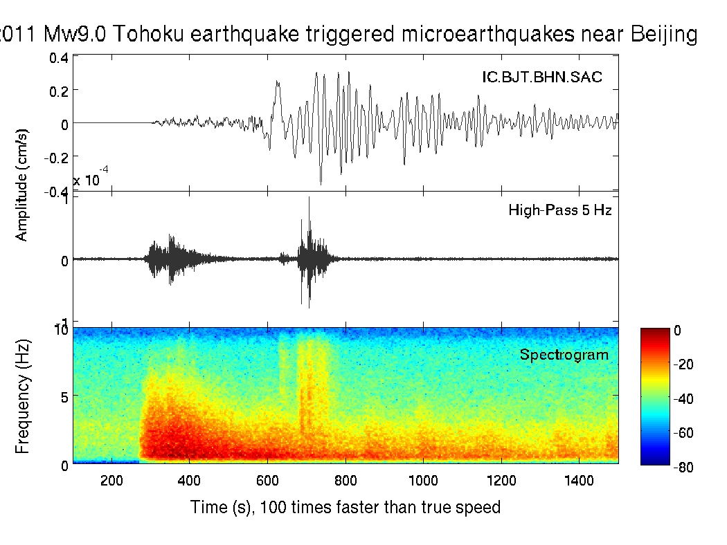 Earthquake Sound Of The Mw9 0 Tohoku Oki Japan Earthquake Zhigang Peng