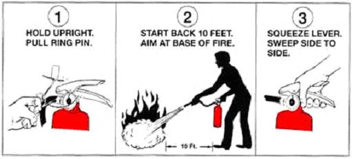 Instruction Label Extinguisher Amerex Ac Water