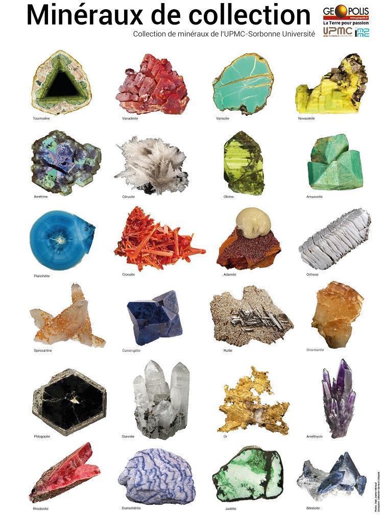 Minéraux Sainte Marie Aux Mines : minéraux, sainte, marie, mines, Poster, Minéraux, Collection, Sainte-Marie-aux-Mines
