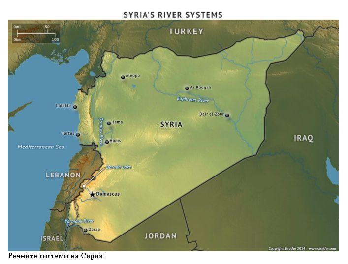 Речните системи на Сирия
