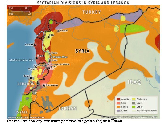 Съотношение между отделните религиозни групи в Сирия и Ливан