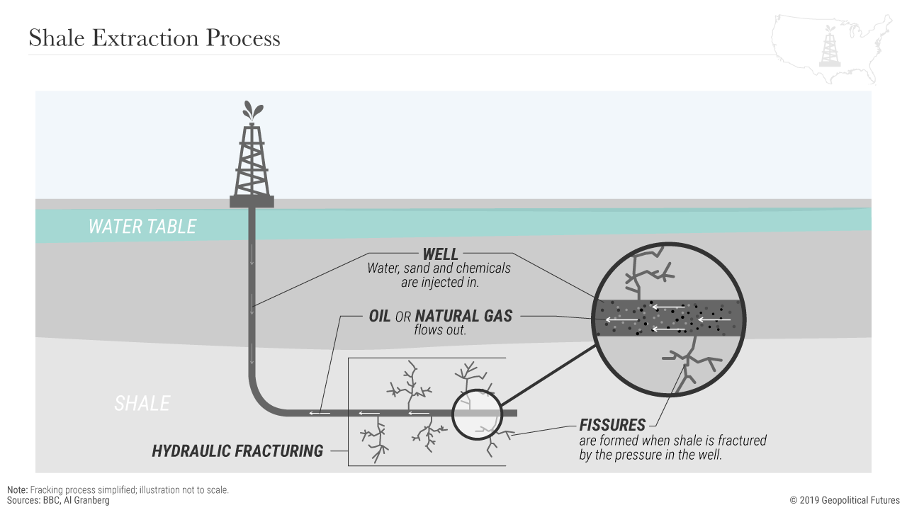 hight resolution of fracking process png
