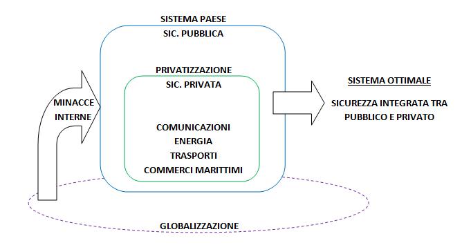 sistpaese