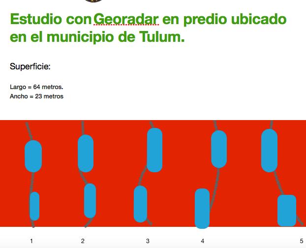 Suchen nach Cenotes tulum Georadar