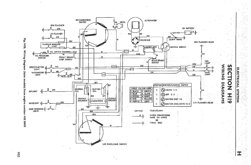 1976 Triumph Bonneville Wiring Diagram Schematic 1972