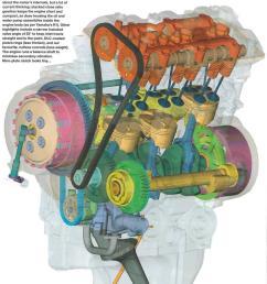 2006 triumph 675 wiring diagram triumph 675 forum wiring 2004 impala starter wiring diagram 2004 impala [ 800 x 1018 Pixel ]