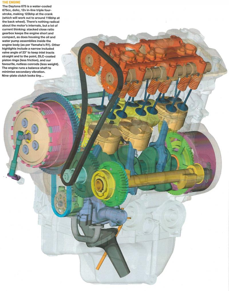 medium resolution of 2006 triumph 675 wiring diagram triumph 675 forum wiring 2004 impala starter wiring diagram 2004 impala