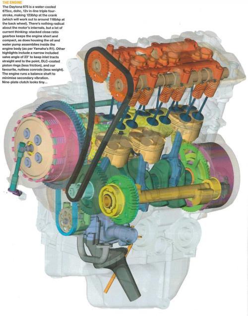 small resolution of 2006 triumph 675 wiring diagram triumph 675 forum wiring 2004 impala starter wiring diagram 2004 impala