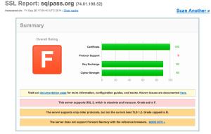 Sql Pass SSL Setup Grade