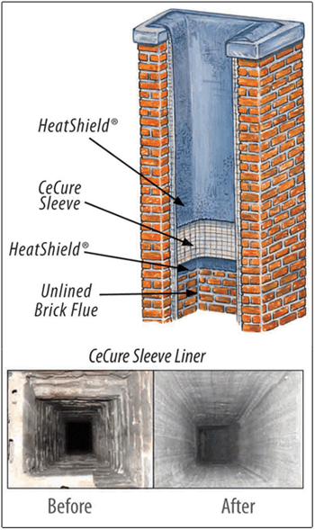 Fireplace Sealant Sleeve Relining System By Cecure - George The Chimney Guy