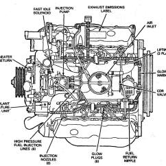 School Bus Parts Diagram 110cc Atv Wiring Basic Automotive Technology Engines George 39s Website