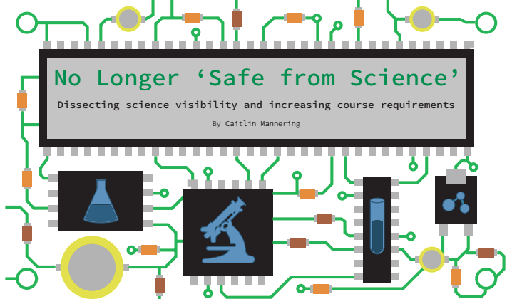 No Longer 'Safe From Science': Dissecting science visibility and increasing course requirements