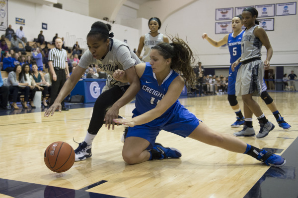 Out of gas: Women's basketball falls to Creighton on the road