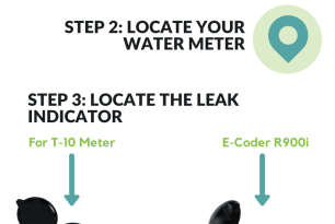 Infographic: Georgetown Water Department Reminds Residents to Check for Plumbing Leaks