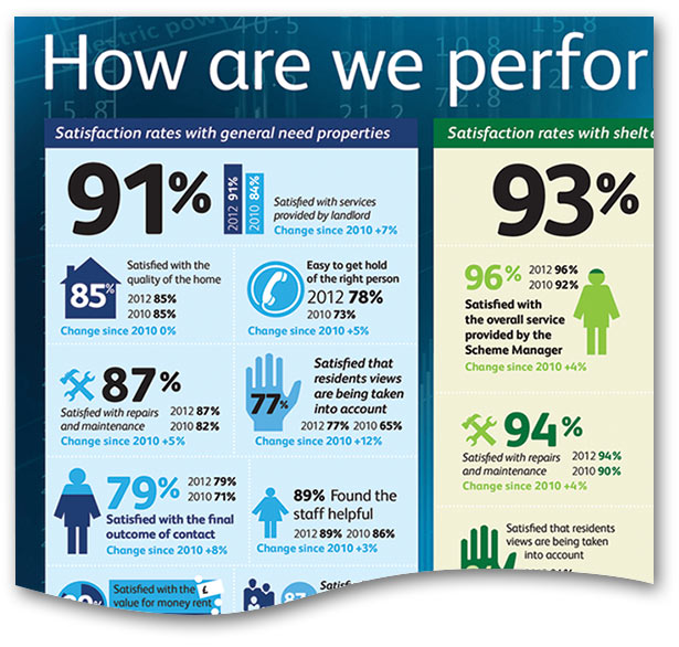 infographic-how-are-we-performing