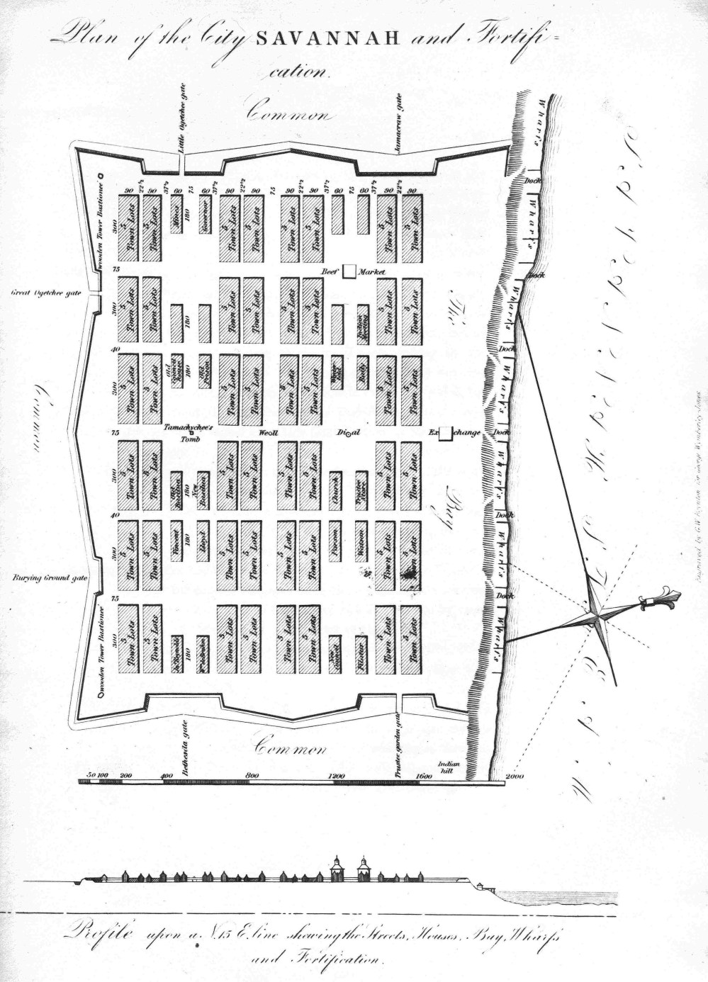 medium resolution of 1753 de brahm plan 1 a history of urban and architectural innovation in savannah dodge ram