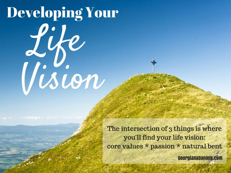 Are you struggling to find a vision for your life? Are you uncertain why you're even here? In this article, I guide you through the basics of finding a vision for your life. Once you discover your vision and purpose, you can start impacting the world. http://wp.me/p7iWQm-2K
