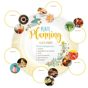 food diary planning tool