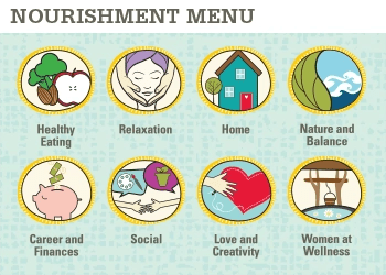 Primary Nourishment Menu