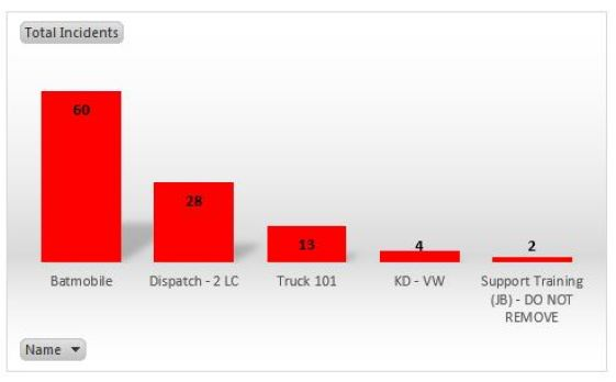 total-seatbelt-incidents.jpg