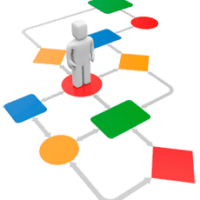 MyGeotab Business Data for efficient business processes