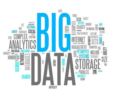 The Power of Big Data