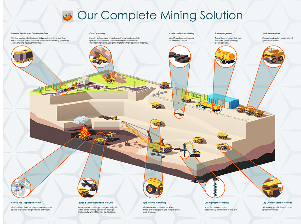 geotab-complete-mining-solution