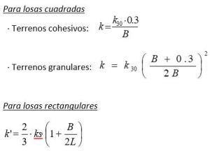 Cálculo Online Del Coeficiente De Balasto Vertical Y